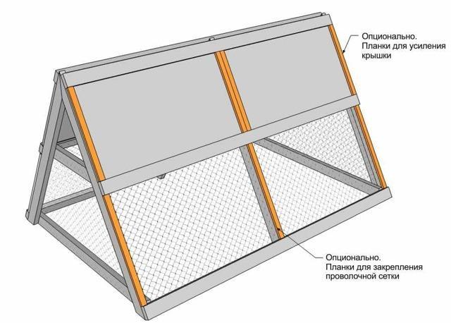 Переносной курятник: инструкция и видео