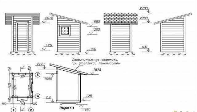 Яма для туалета на даче: глубина, ширина, как сделать своими руками