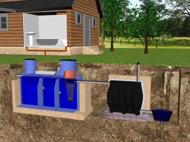 Септик для туалета на даче: варианты, установка своими руками