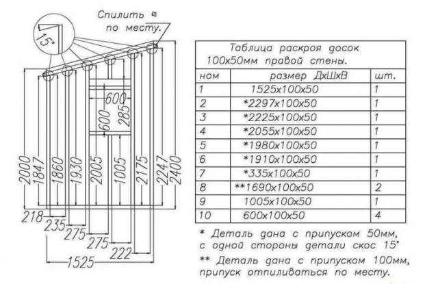 Деревянный туалет для дачи своими руками: чертежи, размеры, как правильно построить