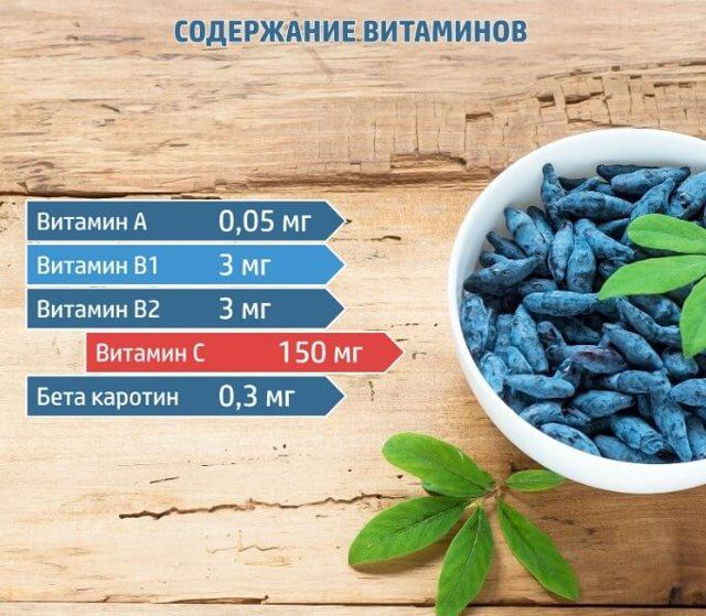 Жимолость на зиму: 13 рецептов приготовления, пятиминутка (указать количество рецептов)